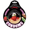 Flavored & Scented Condoms